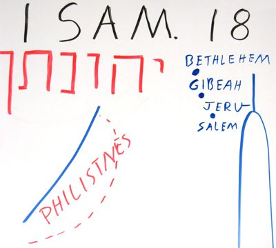 1st Samuel 18 map
